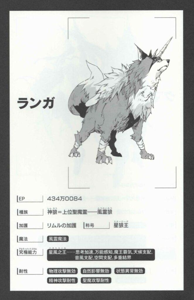 【転スラ】聖魔十二守護王強さランキングランガ画像